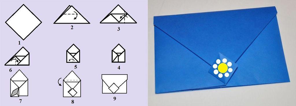 Схема изготовления оригами-конверта №4