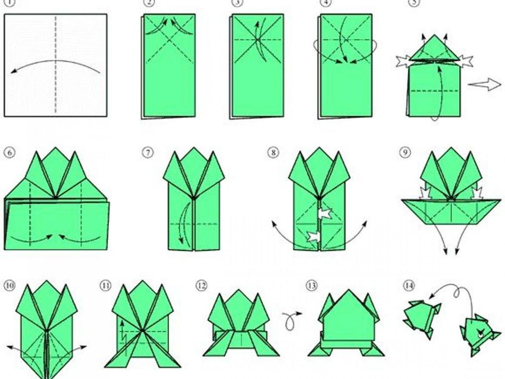 Сделать из бумаги лягушку, которая прыгает - просто!