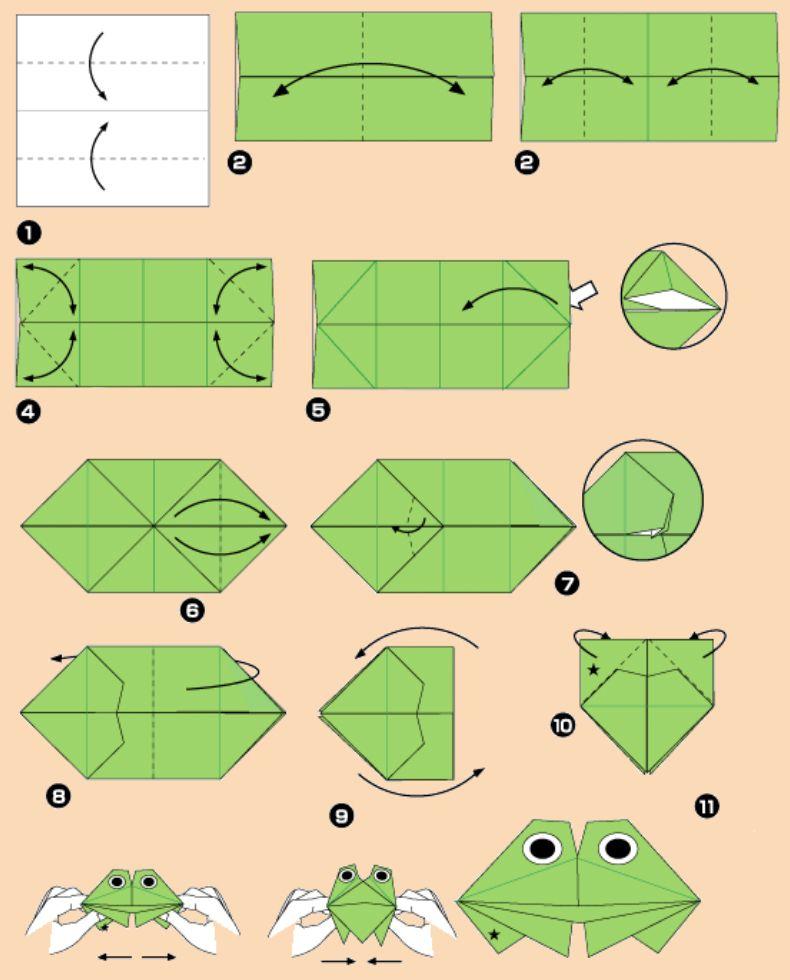 Оригами лягушка, которая открывает рот