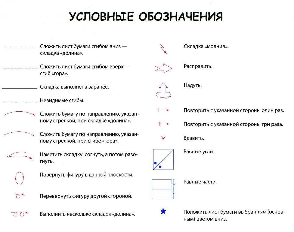 Условные обозначения оригами