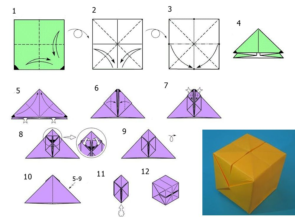 Как сложить кубик из бумаги своими руками