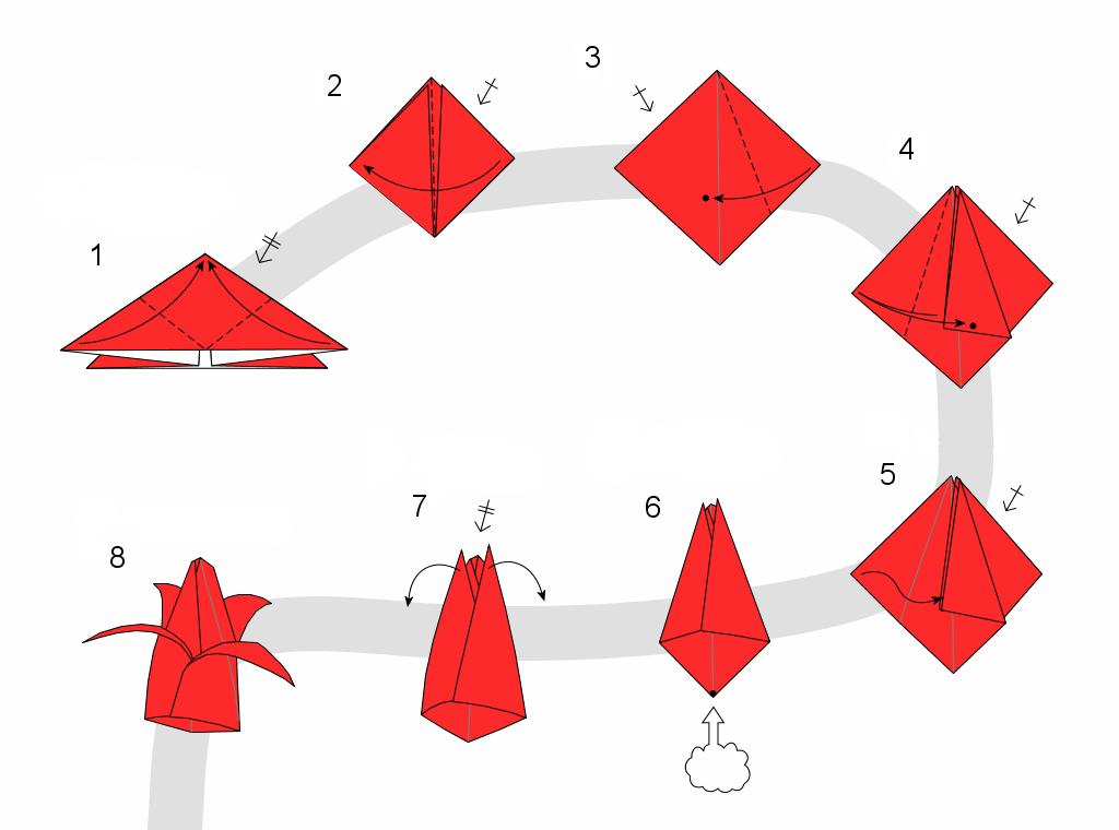 Как сделать из бумаги тюльпанчики